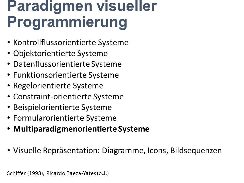 Paradigmen visueller Programmierung