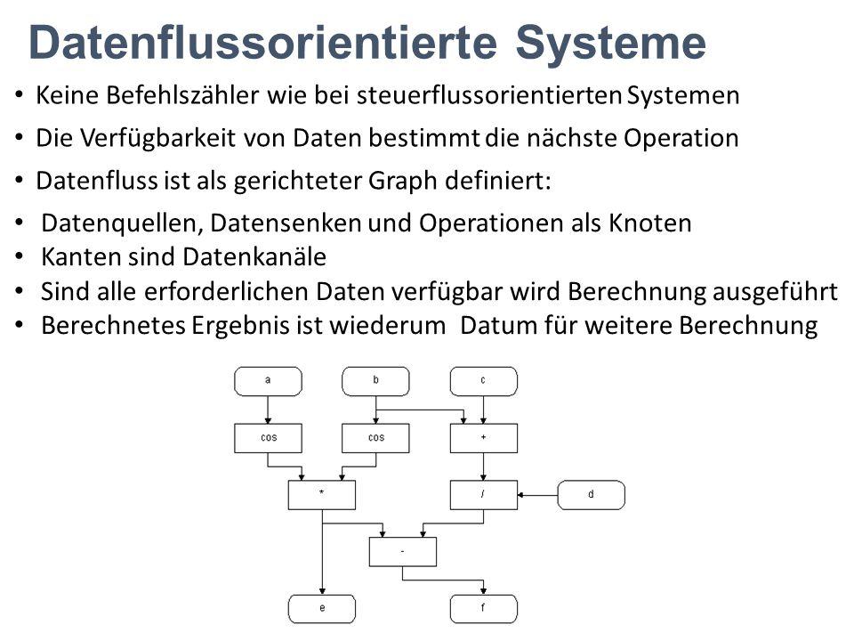 Datenflussorientierte Systeme