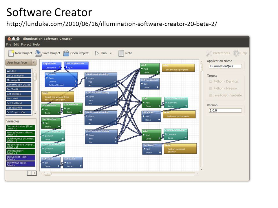 Software Creator