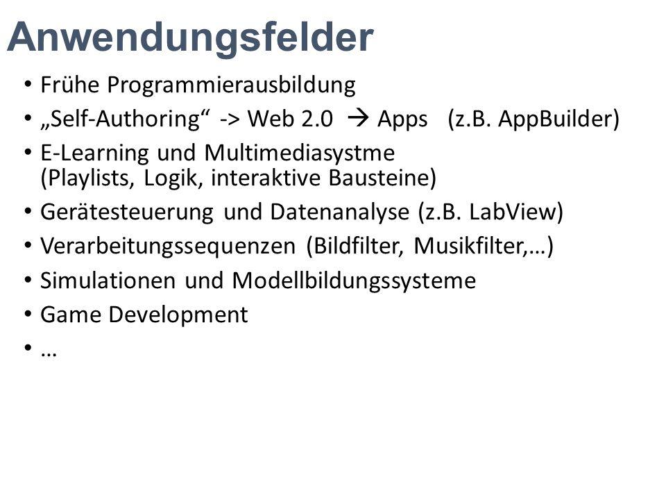 Anwendungsfelder Frühe Programmierausbildung