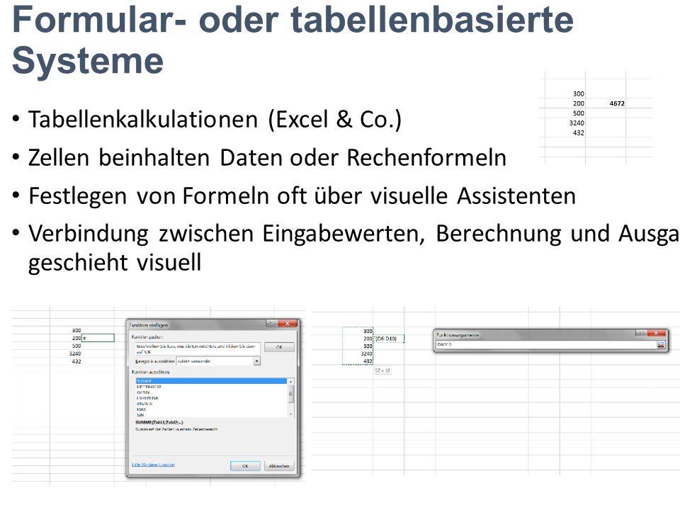 Formular- oder tabellenbasierte Systeme