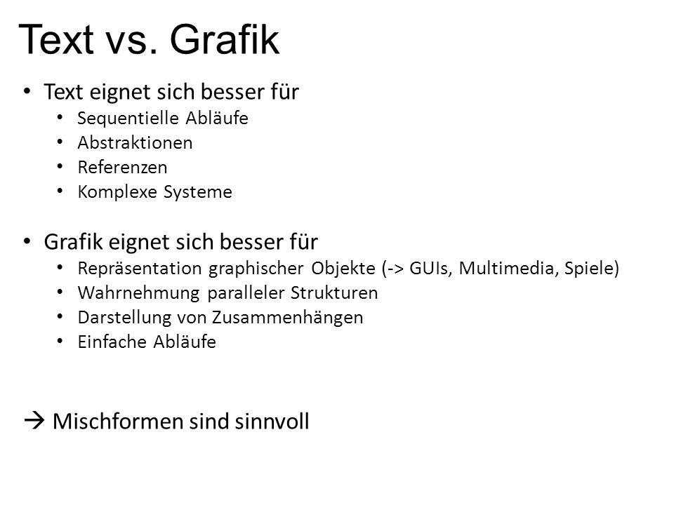 Text vs. Grafik Text eignet sich besser für