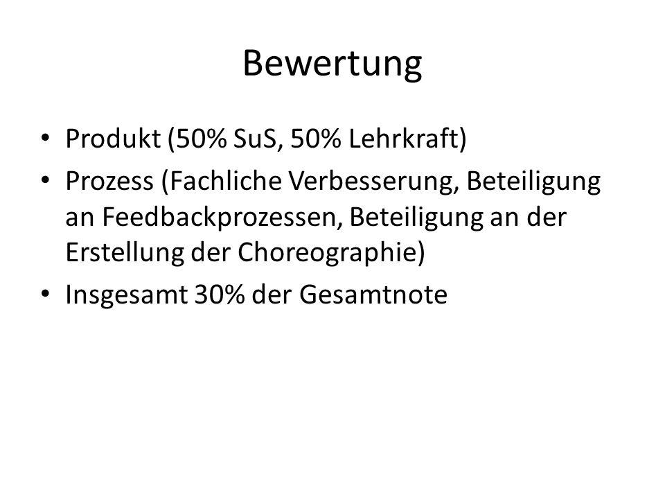 Bewertung Produkt (50% SuS, 50% Lehrkraft)