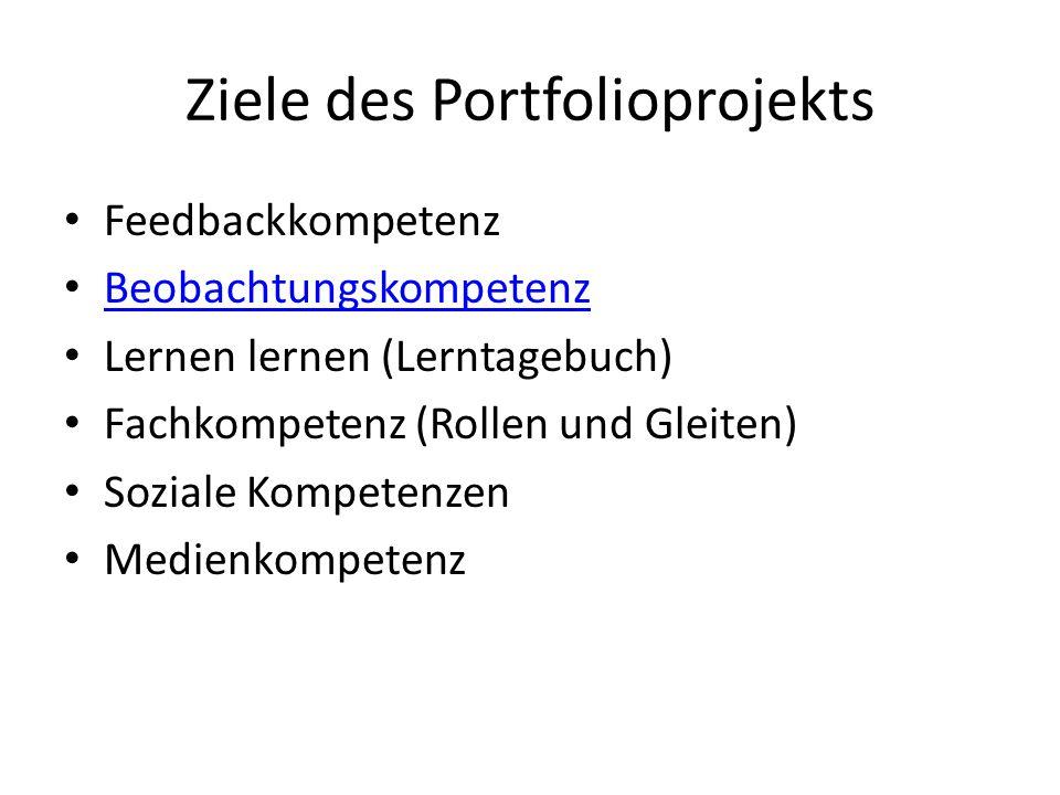 Ziele des Portfolioprojekts