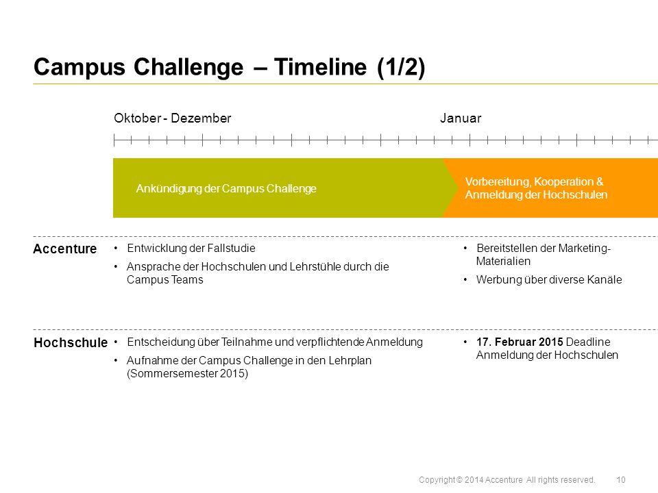 Campus Challenge – Timeline (1/2)