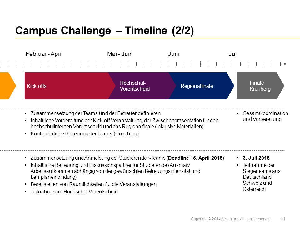 Campus Challenge – Timeline (2/2)