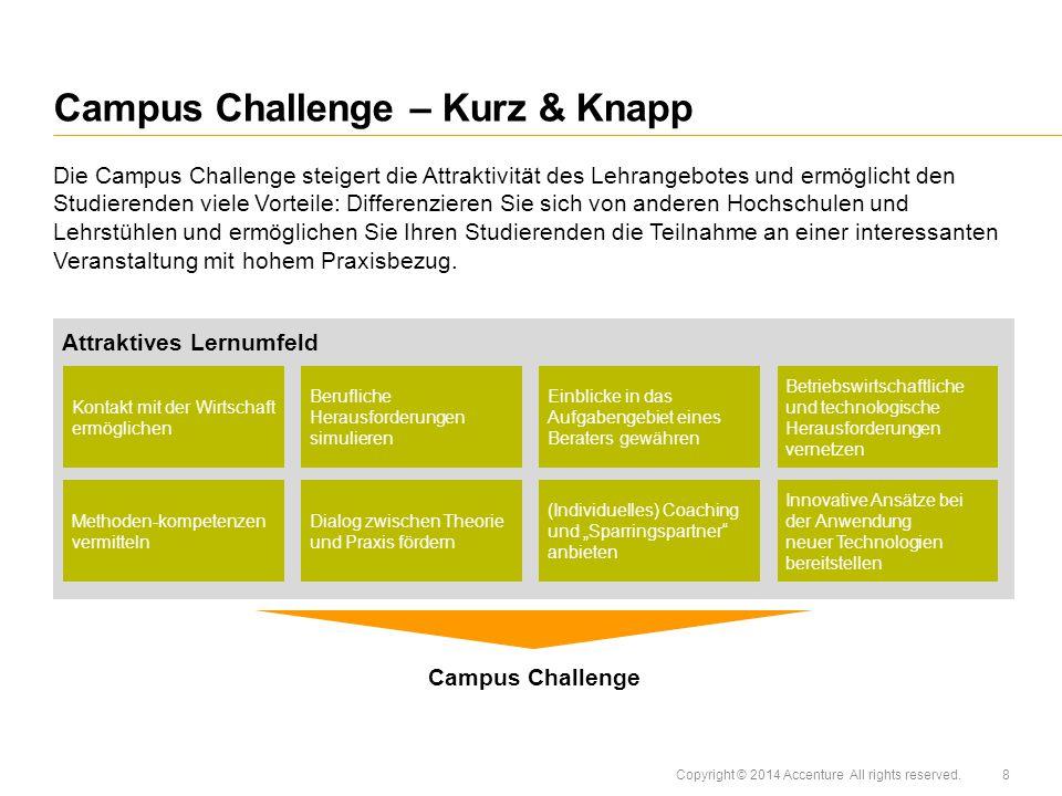 Campus Challenge – Kurz & Knapp