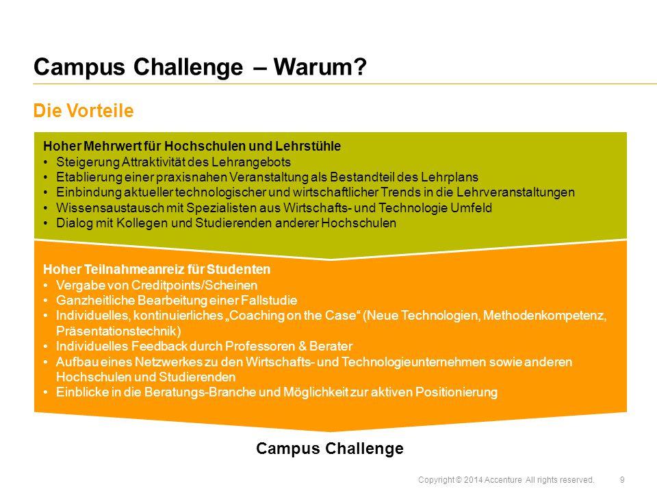 Campus Challenge – Warum