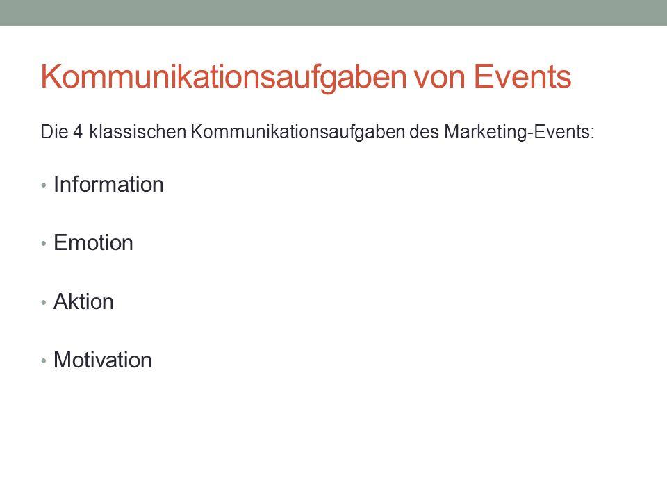 Kommunikationsaufgaben von Events