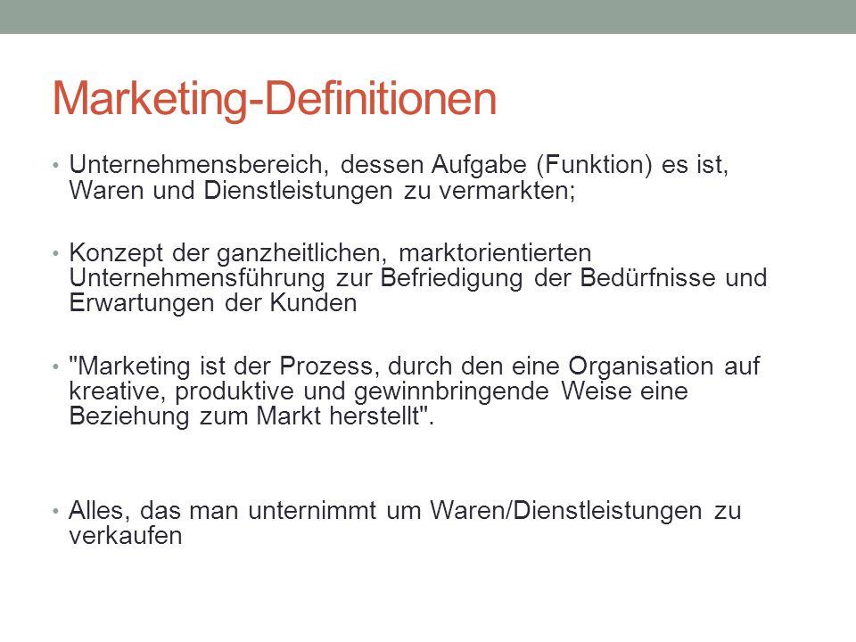 Marketing-Definitionen