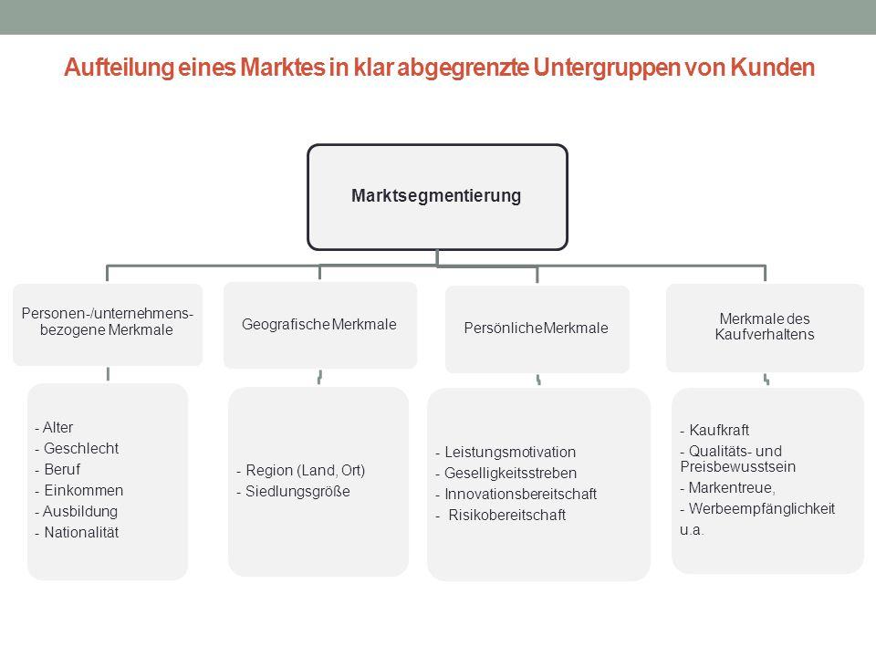 Aufteilung eines Marktes in klar abgegrenzte Untergruppen von Kunden