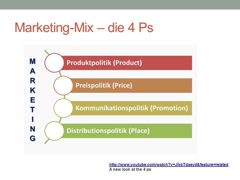 Marketing-Mix – die 4 Ps http://www.youtube.com/watch v=JIirzTdaey4&feature=related.