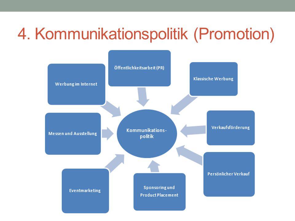 4. Kommunikationspolitik (Promotion)