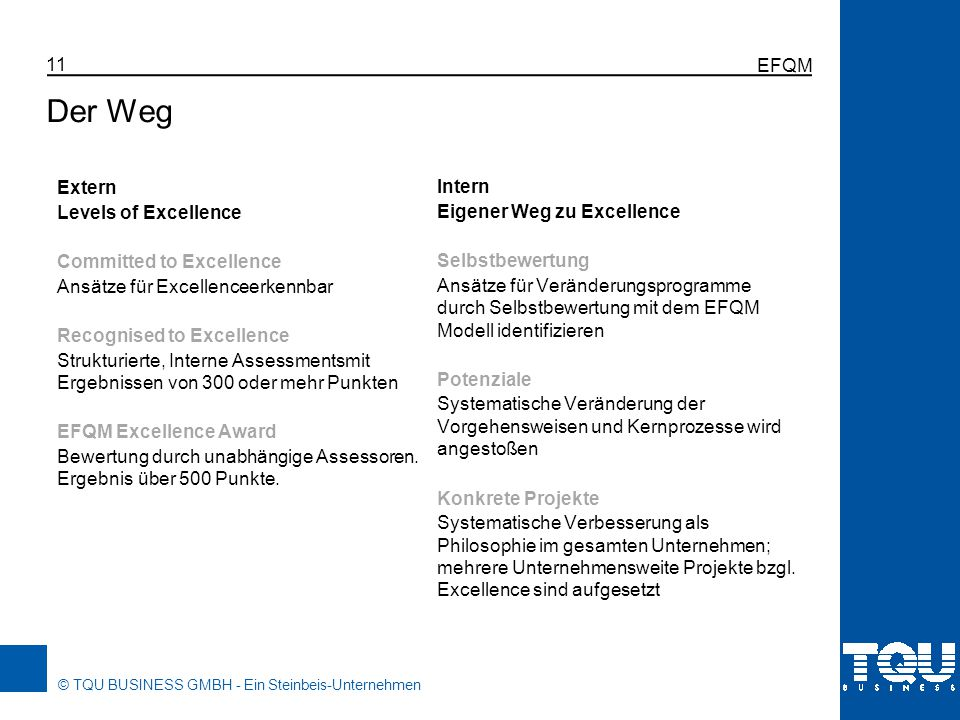 Der Weg EFQM Extern Levels of Excellence Committed to Excellence