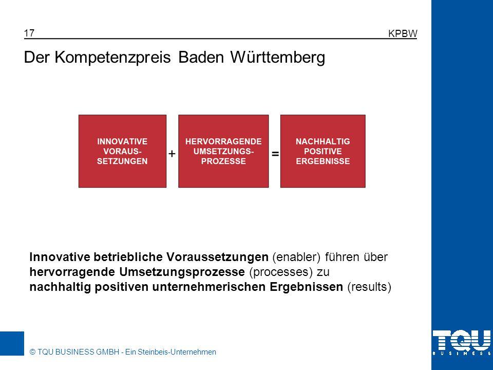 Der Kompetenzpreis Baden Württemberg