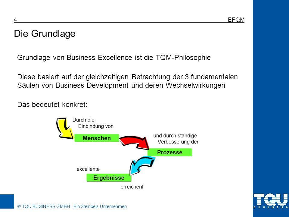EFQM Die Grundlage. Grundlage von Business Excellence ist die TQM-Philosophie.