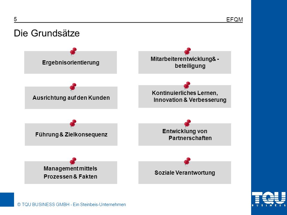Die Grundsätze EFQM Mitarbeiterentwicklung& -beteiligung