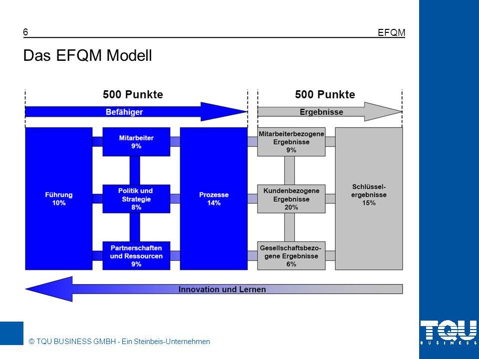 EFQM Das EFQM Modell