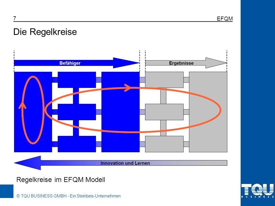 EFQM Die Regelkreise Regelkreise im EFQM Modell