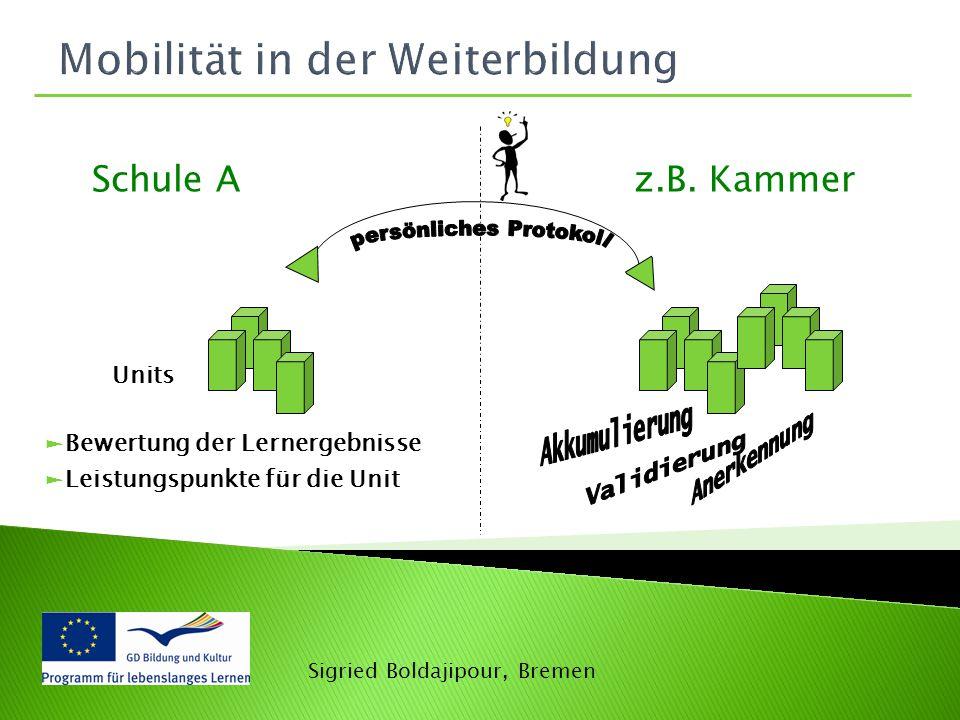 Mobilität in der Weiterbildung