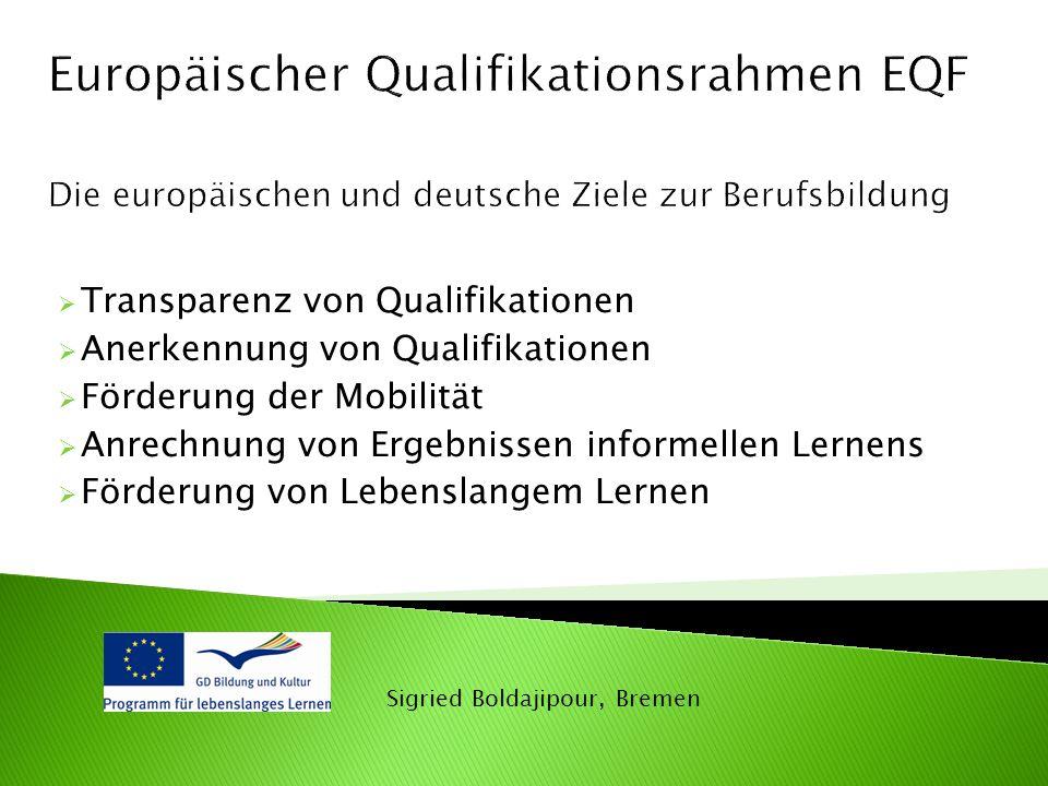 Europäischer Qualifikationsrahmen EQF
