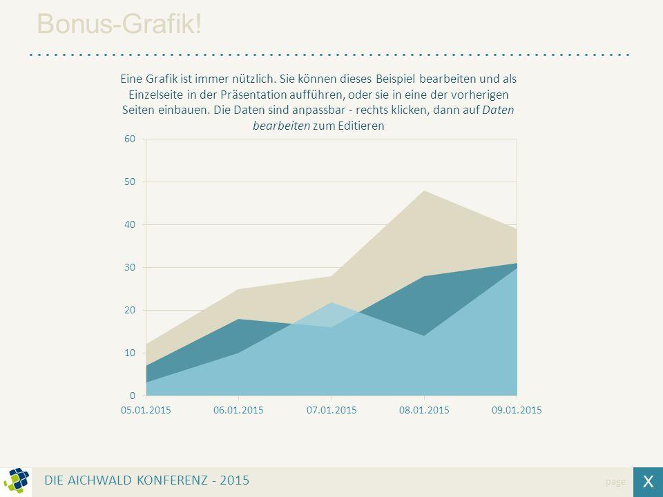 Bonus-Grafik! X DIE AICHWALD KONFERENZ - 2015