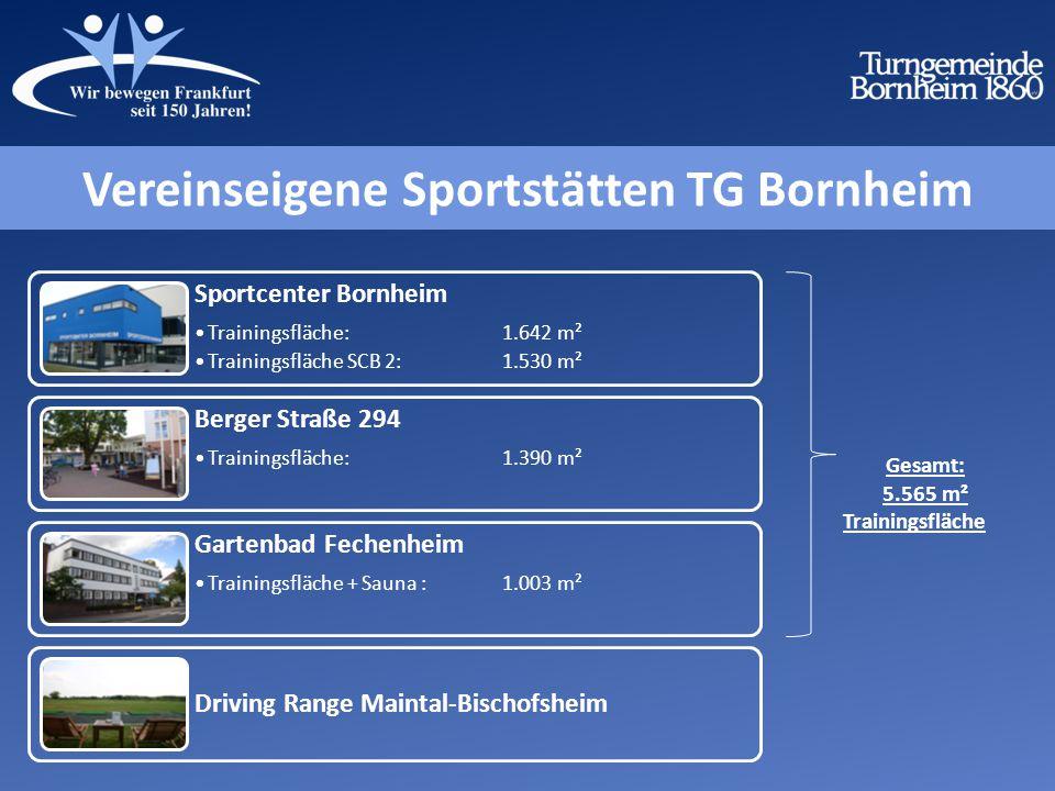 Vereinseigene Sportstätten TG Bornheim