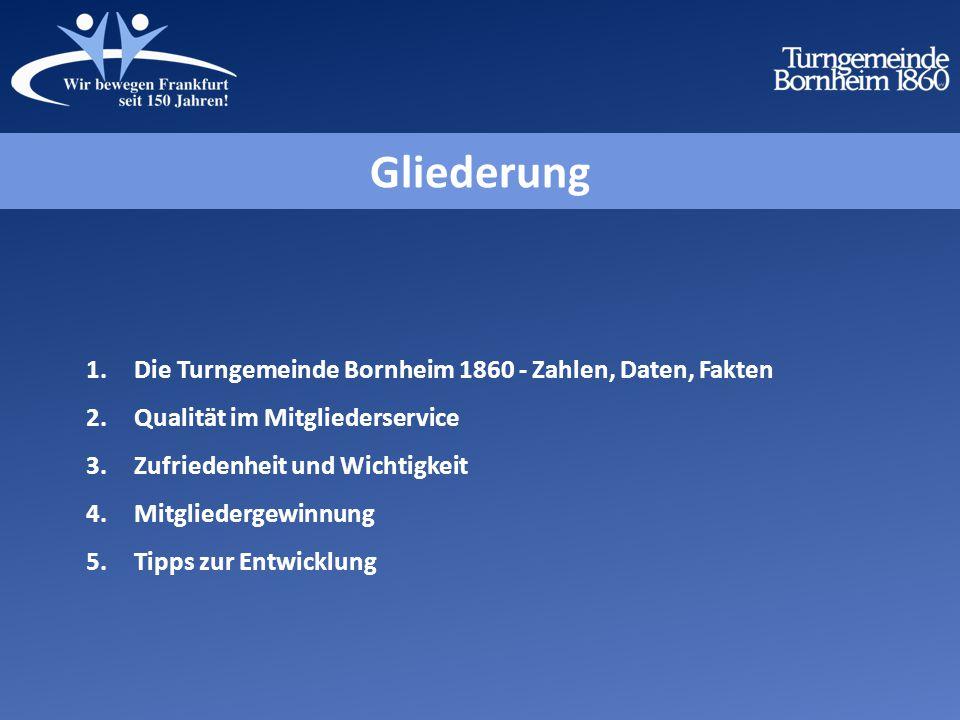 Gliederung Die Turngemeinde Bornheim 1860 - Zahlen, Daten, Fakten
