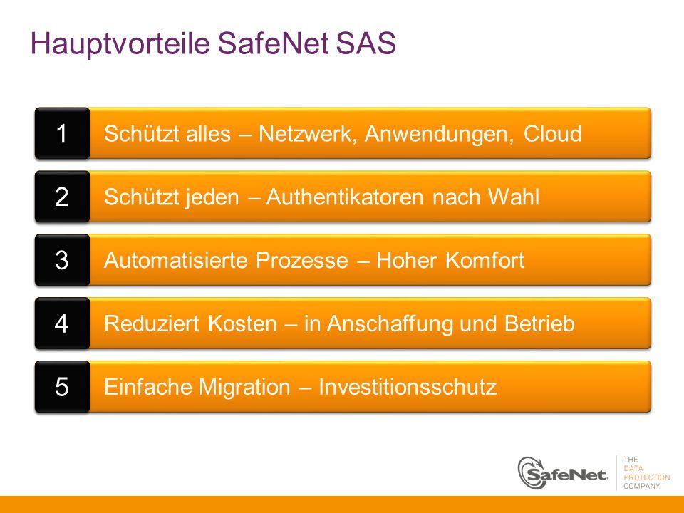 Hauptvorteile SafeNet SAS