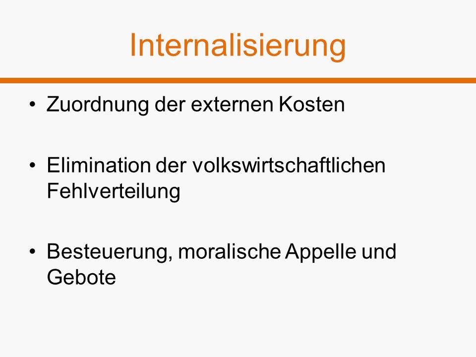 Internalisierung Zuordnung der externen Kosten