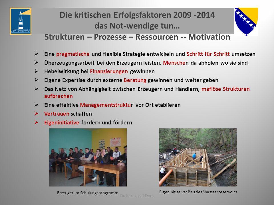 Die kritischen Erfolgsfaktoren 2009 -2014 das Not-wendige tun… Strukturen – Prozesse – Ressourcen -- Motivation
