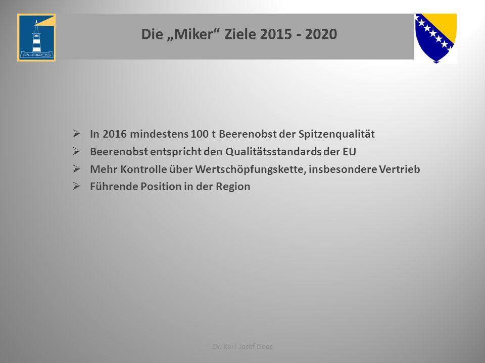"""Die """"Miker Ziele 2015 - 2020 In 2016 mindestens 100 t Beerenobst der Spitzenqualität. Beerenobst entspricht den Qualitätsstandards der EU."""