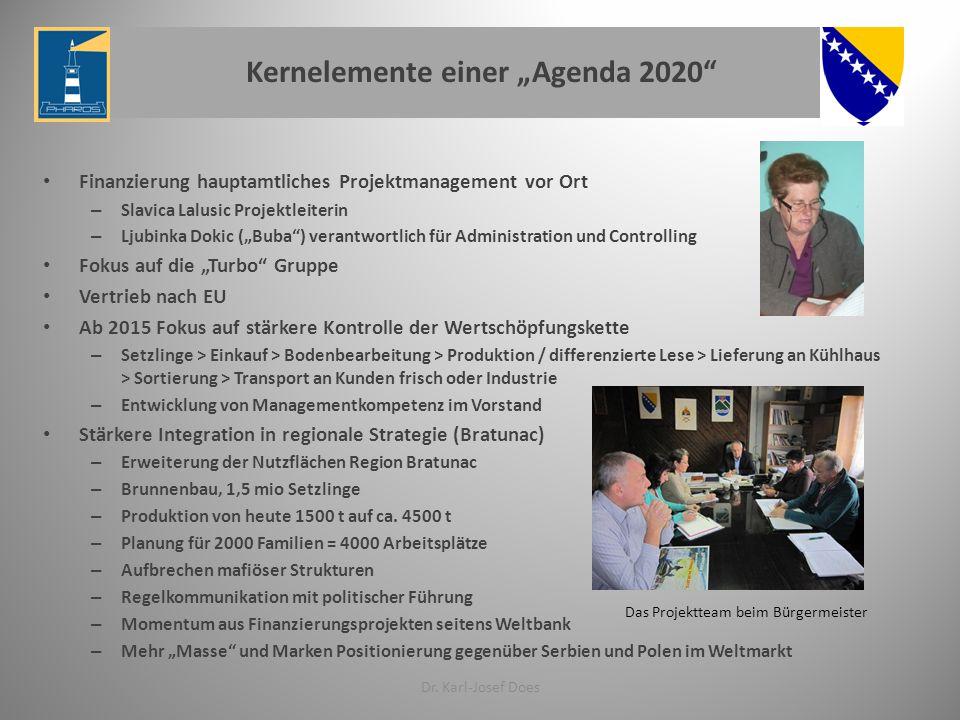 """Kernelemente einer """"Agenda 2020"""