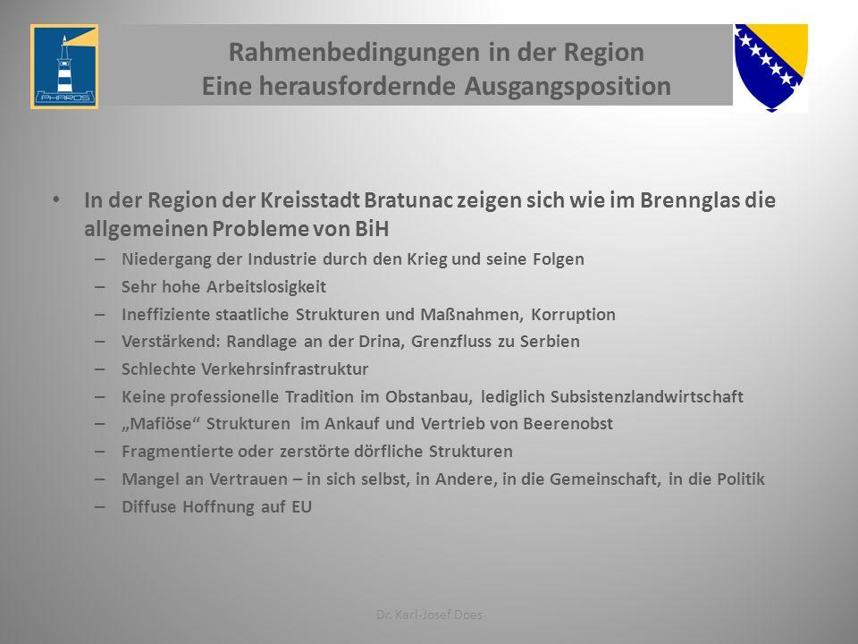 Rahmenbedingungen in der Region Eine herausfordernde Ausgangsposition
