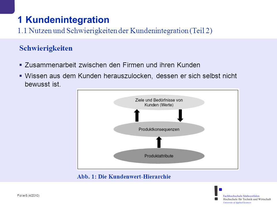 1 Kundenintegration 1.1 Nutzen und Schwierigkeiten der Kundenintegration (Teil 2) Schwierigkeiten.