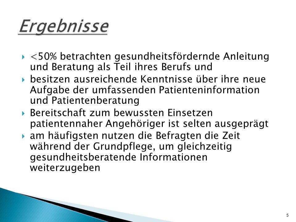 Ergebnisse <50% betrachten gesundheitsfördernde Anleitung und Beratung als Teil ihres Berufs und.