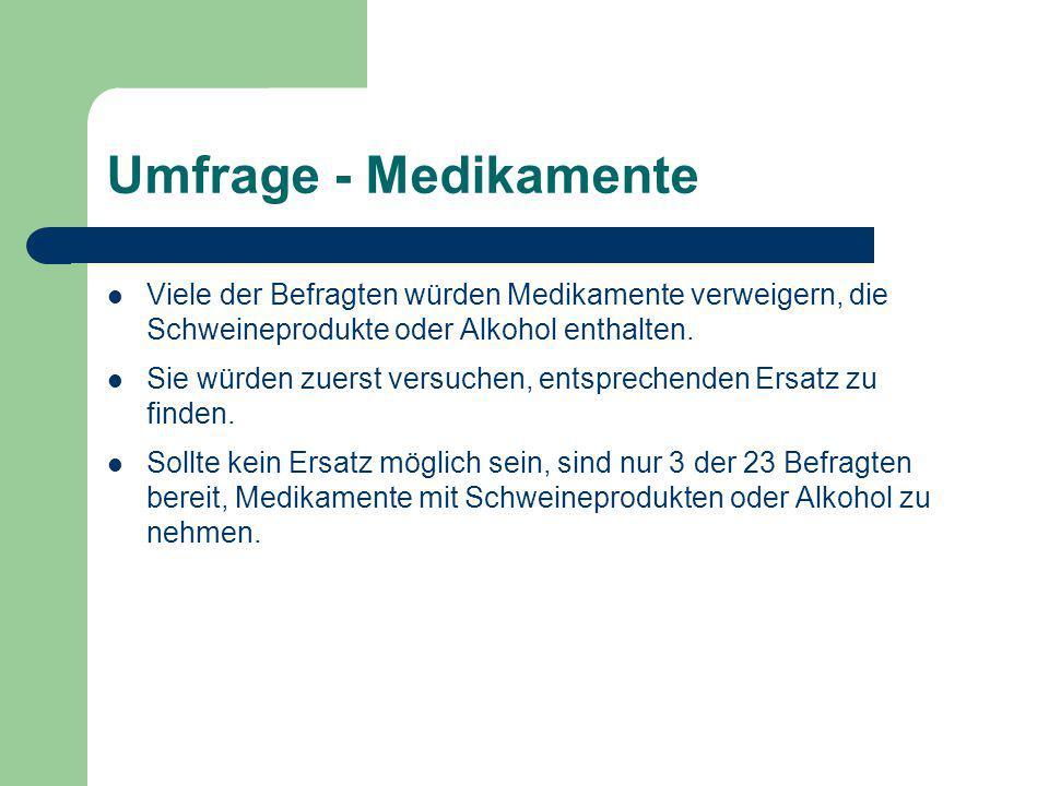 Umfrage - Medikamente Viele der Befragten würden Medikamente verweigern, die Schweineprodukte oder Alkohol enthalten.