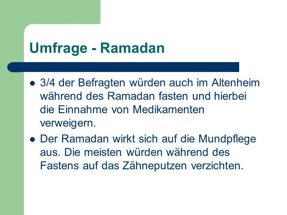 Umfrage - Ramadan 3/4 der Befragten würden auch im Altenheim während des Ramadan fasten und hierbei die Einnahme von Medikamenten verweigern.