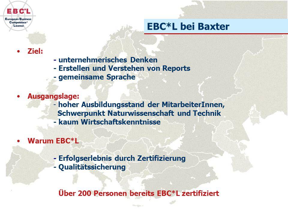 Über 200 Personen bereits EBC*L zertifiziert