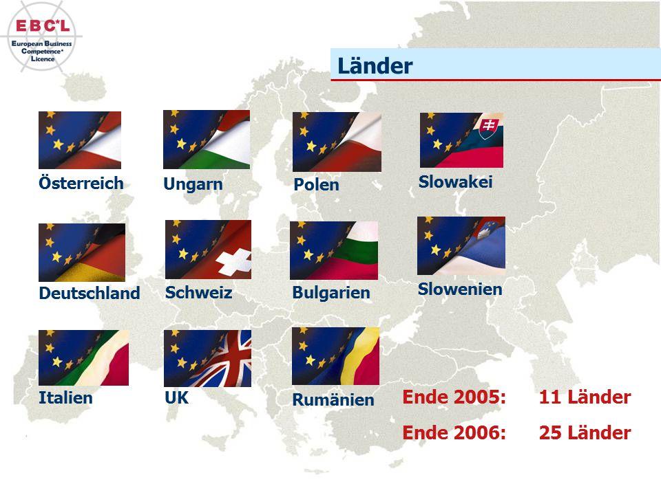 Länder Ende 2005: 11 Länder Ende 2006: 25 Länder Österreich Ungarn
