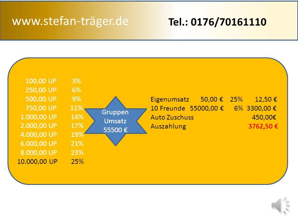 www.stefan-träger.de Tel.: 0176/70161110 100,00 UP 3% 250,00 UP 6%