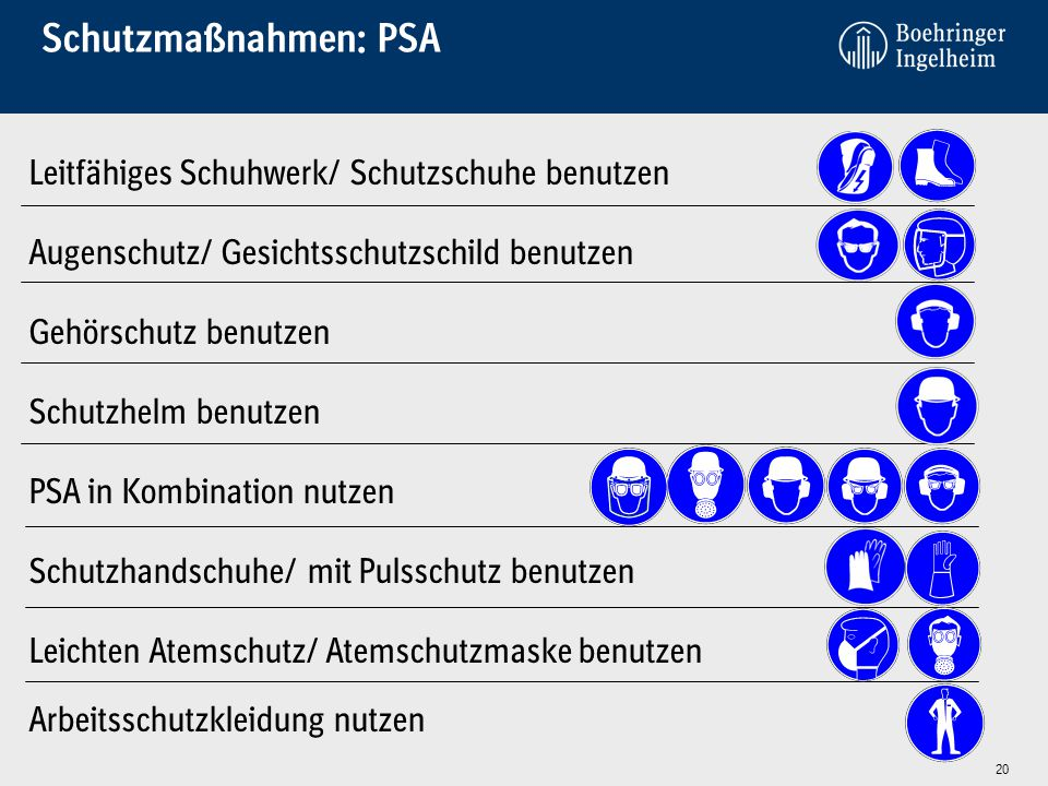 Schutzmaßnahmen: PSA