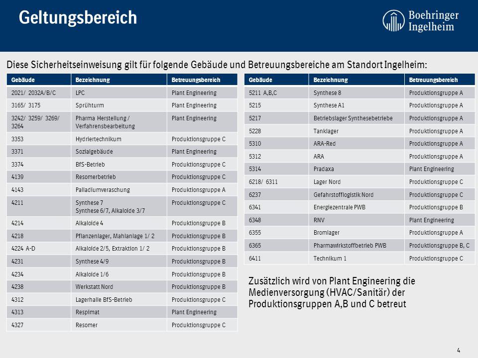 Geltungsbereich Diese Sicherheitseinweisung gilt für folgende Gebäude und Betreuungsbereiche am Standort Ingelheim: