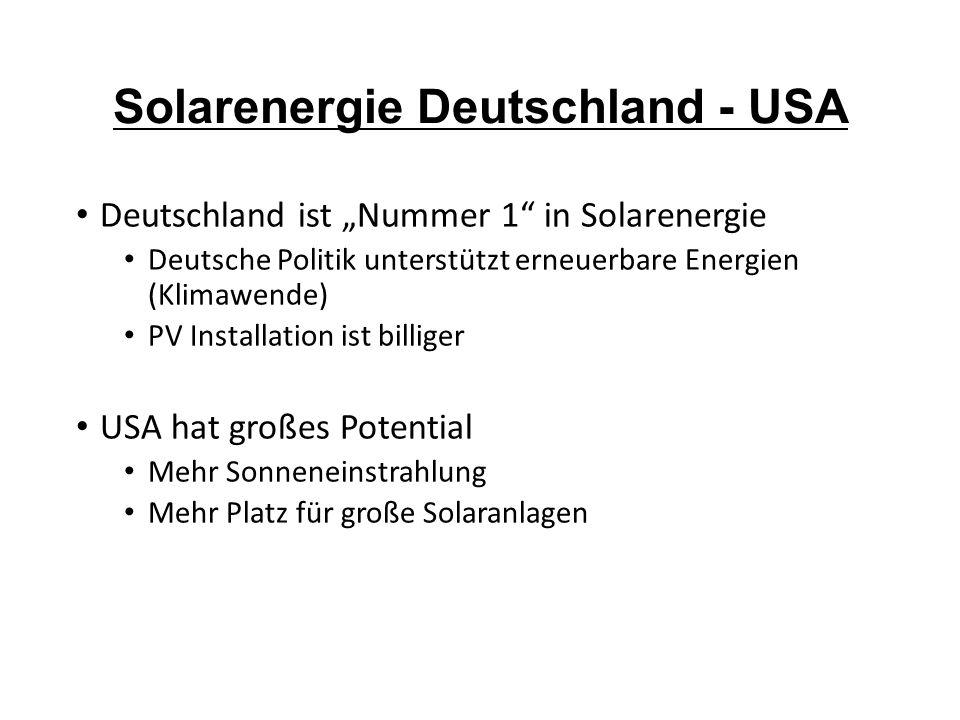 Solarenergie Deutschland - USA