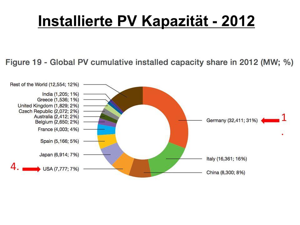 Installierte PV Kapazität - 2012