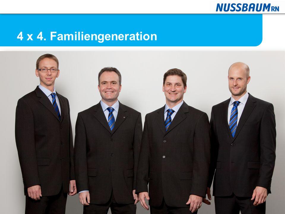 4 x 4. Familiengeneration