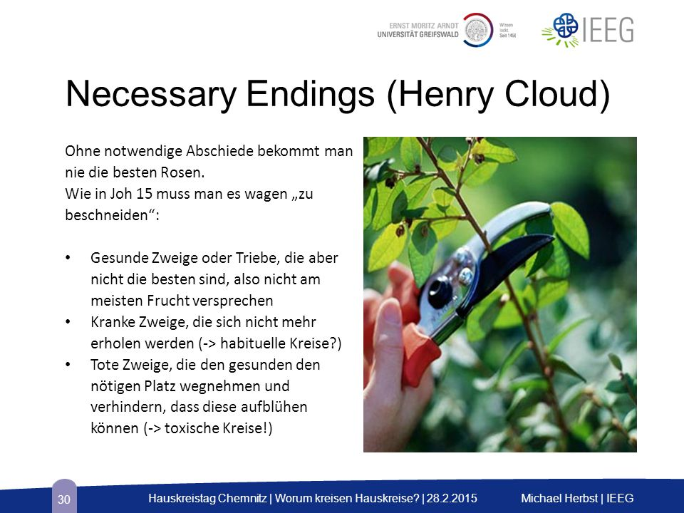 Necessary Endings (Henry Cloud)
