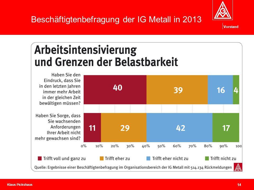 Beschäftigtenbefragung der IG Metall in 2013