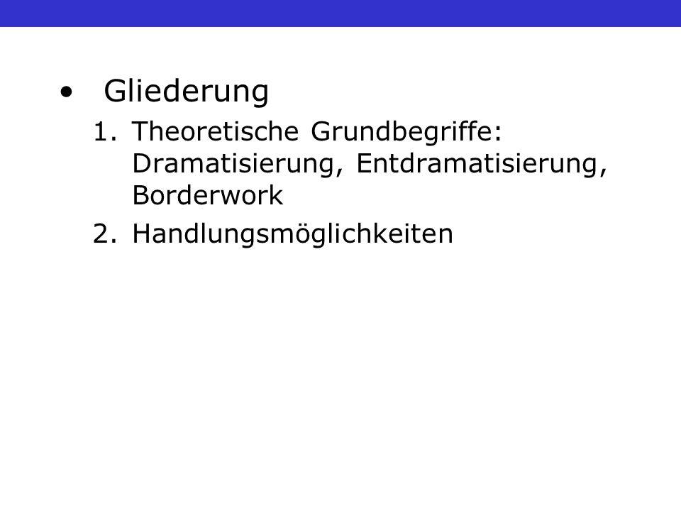 Gliederung Theoretische Grundbegriffe: Dramatisierung, Entdramatisierung, Borderwork.