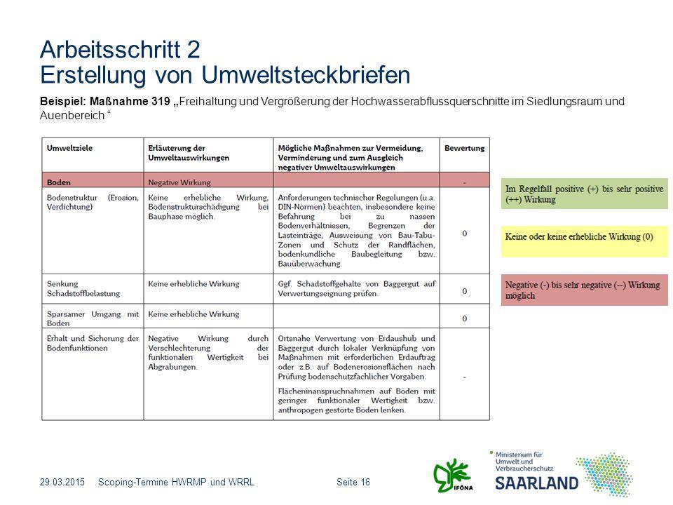 Arbeitsschritt 2 Erstellung von Umweltsteckbriefen